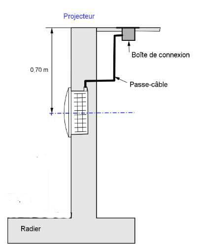 Voici Les Schémas De La Position Verticale Des Pièces à Sceller :